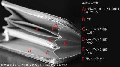 画像1: 【フルオーダーメイド】 長財布/ロングウォレット/L字ファスナー仕様/カスタム/オリジナル/一点もの